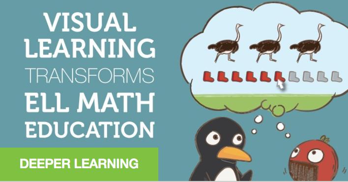 Visual Learning ELL Blog