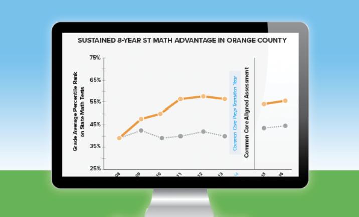 Math Program Accountability Blog