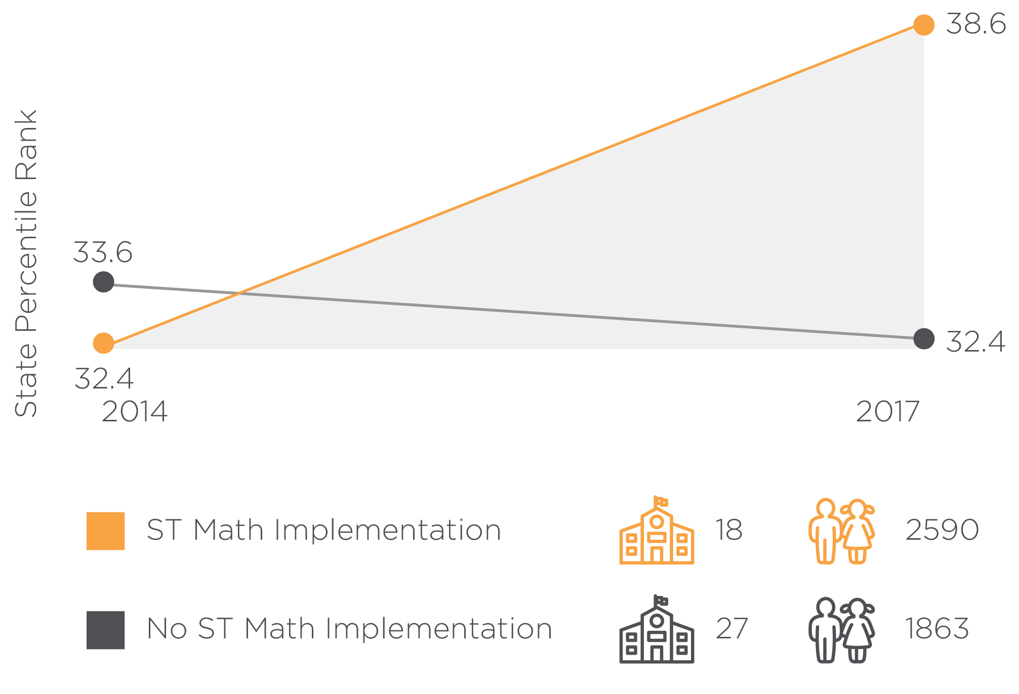 st-math-ma-results-graph-2017.png