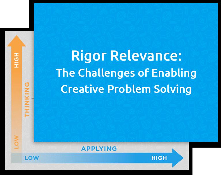 math rigor relevance slides