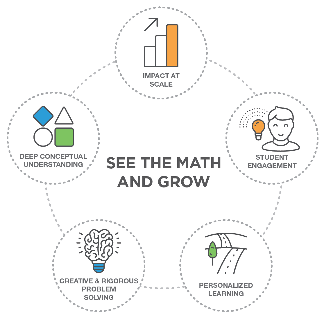 st-math-see-the-math-and-grow-circle.png