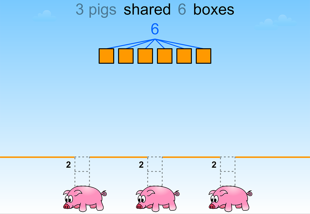 ST Math - Visual to Symbolic