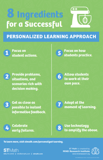 Personalized Learning Misconceptions Poster